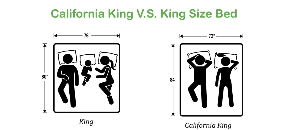 California King V.S. King, Which should you buy?   Top Natural