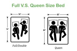 ful vs queen size bed